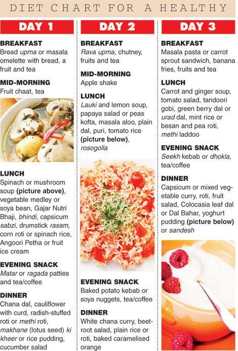 Health Diet Chart  OnlinehomeremediesCom    Diet