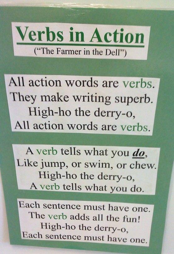 verb song hi ho the derry o Kindergarten Pinterest Anchor - all action verbs