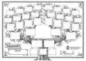 Stammbaum co ahnenforschung vordrucke kinder - Stammbaum basteln mit kindern ...