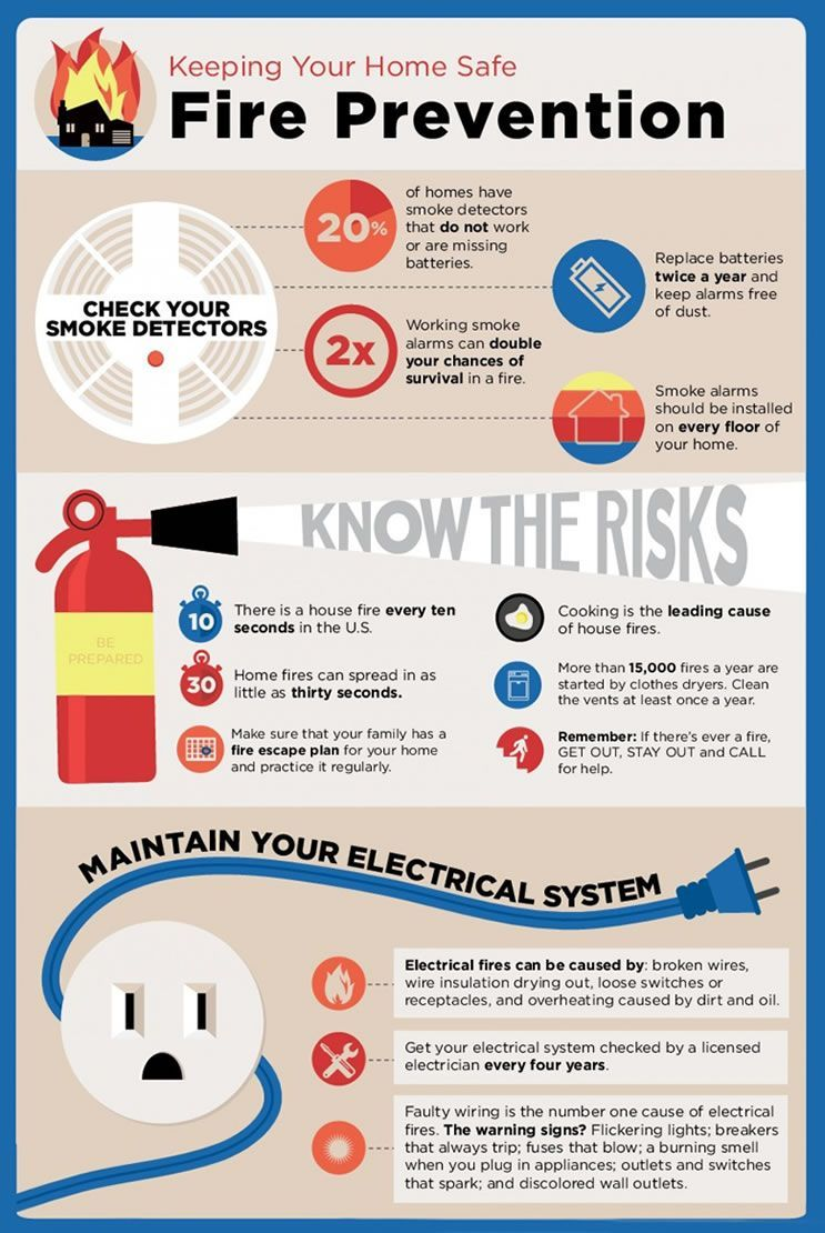 Keeping Your Home Safe Fire Prevention Infographic Jpg 743 1110