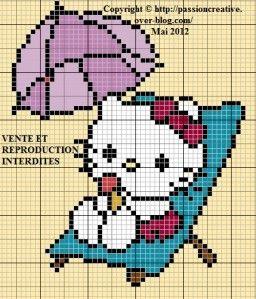Grille gratuite point de croix : Récapitulatif Hello Kitty 2012 | Hello kitty crochet, Hello ...