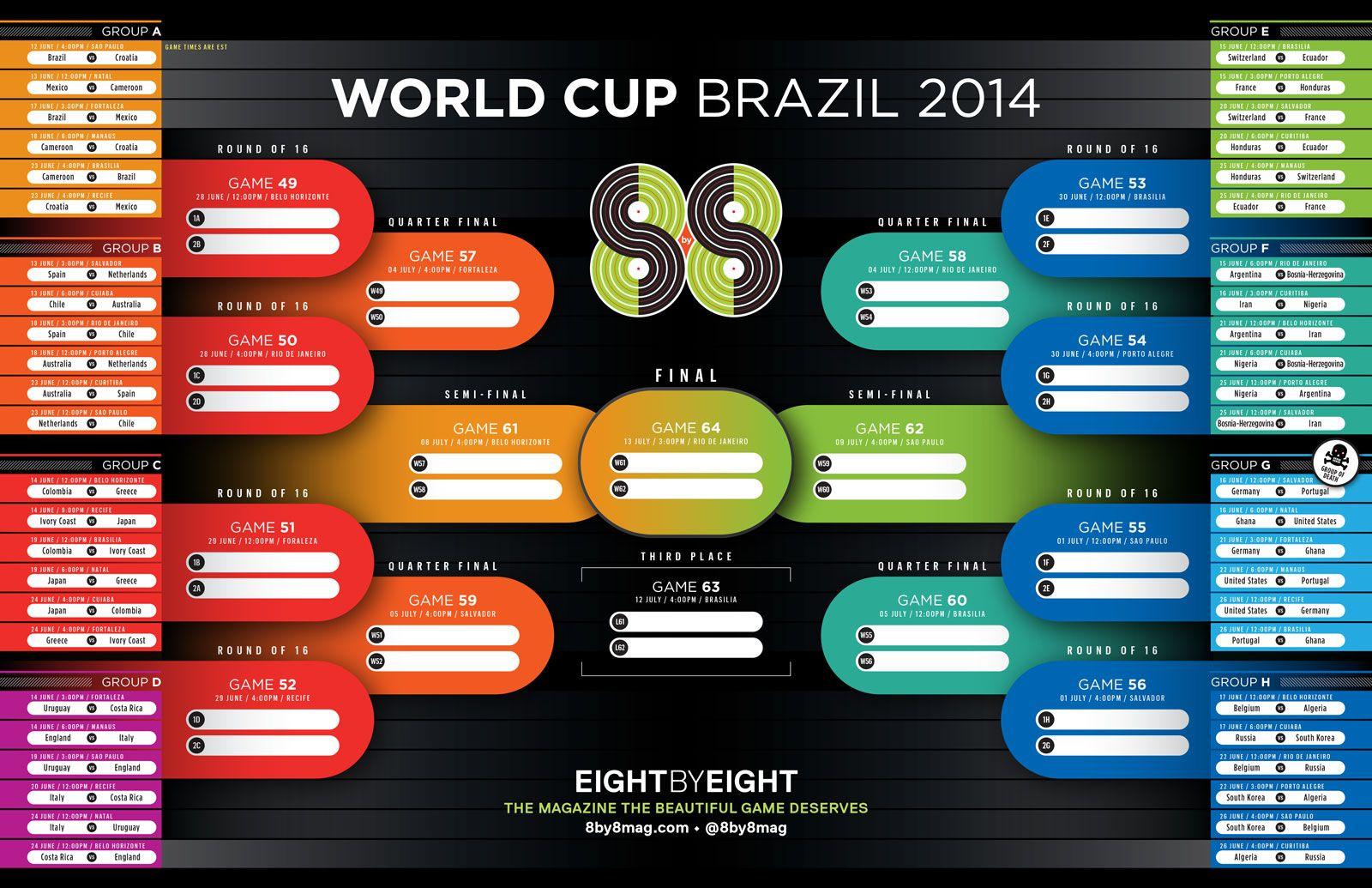 The Eight By Eight World Cup Bracket Is Here Eight By Eight World Cup Fifa World Cup World Cup 2014