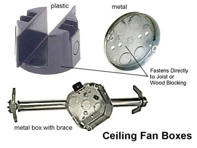 This Tutorial Describes How To Easily Install A Ceiling Fan And Provides You Detailed Color Photos Showing Each Step Confirm Electrical Box