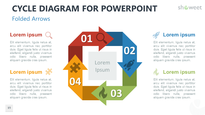 Cycle Diagrams For Powerpoint Powerpoint Diagram Powerpoint Presentation