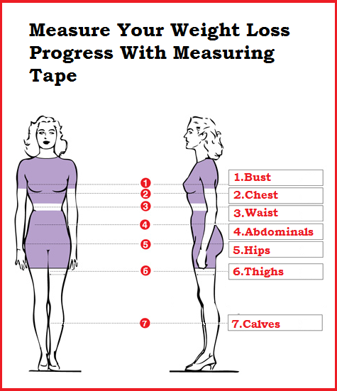 measure your weight loss progress exercises pinterest weight