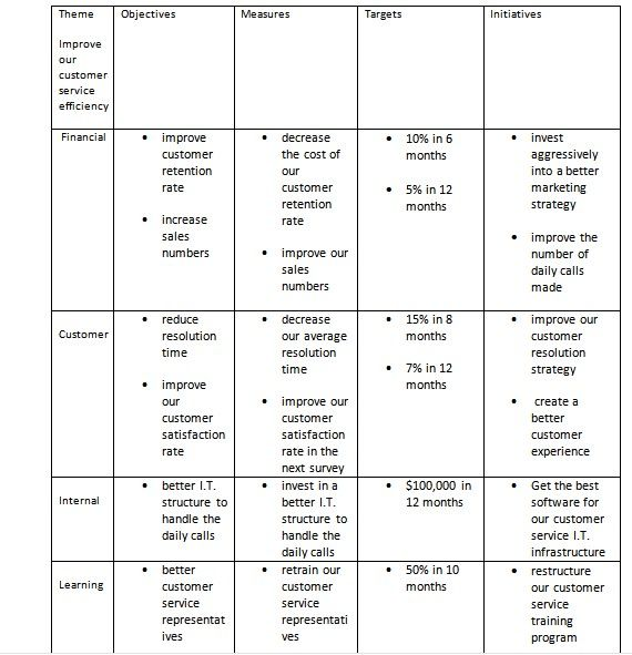Examples Of External Audit Quality And Ownership Structure