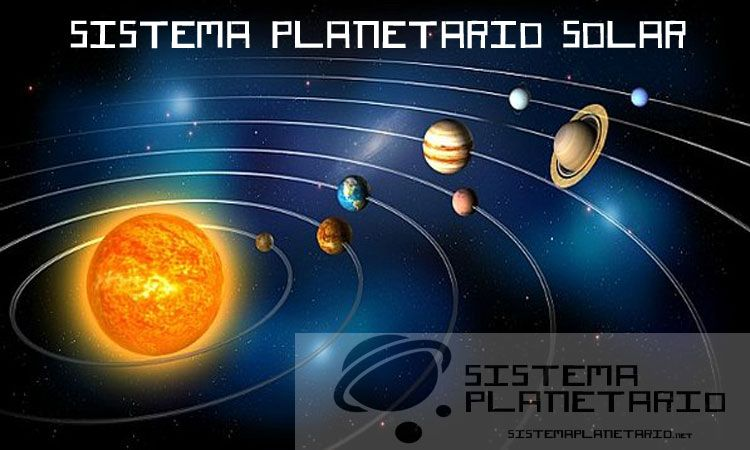 Sistema Planetario Solar Con Fondo Y Sus Orbitas Solar System Diagram Planets Earth And Solar System