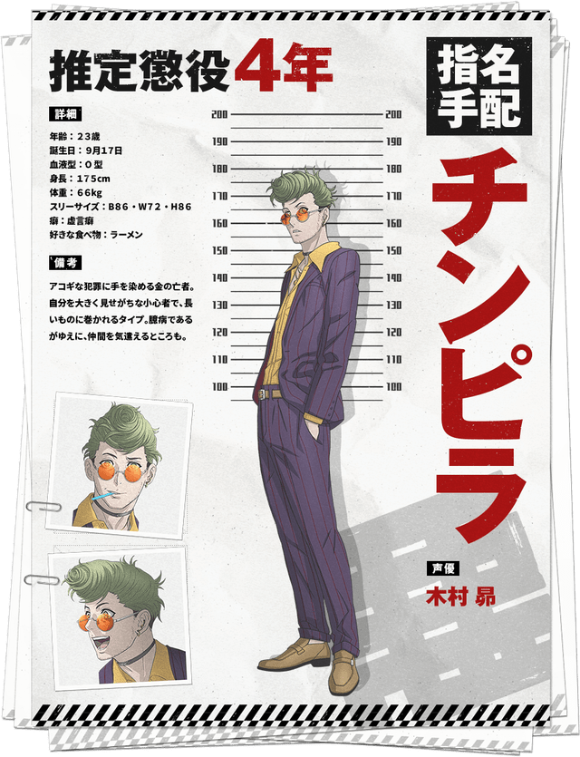 Character Profiles With Ages And Heights Akudamadrive In 2021 Anime Joker Driving Character Profile