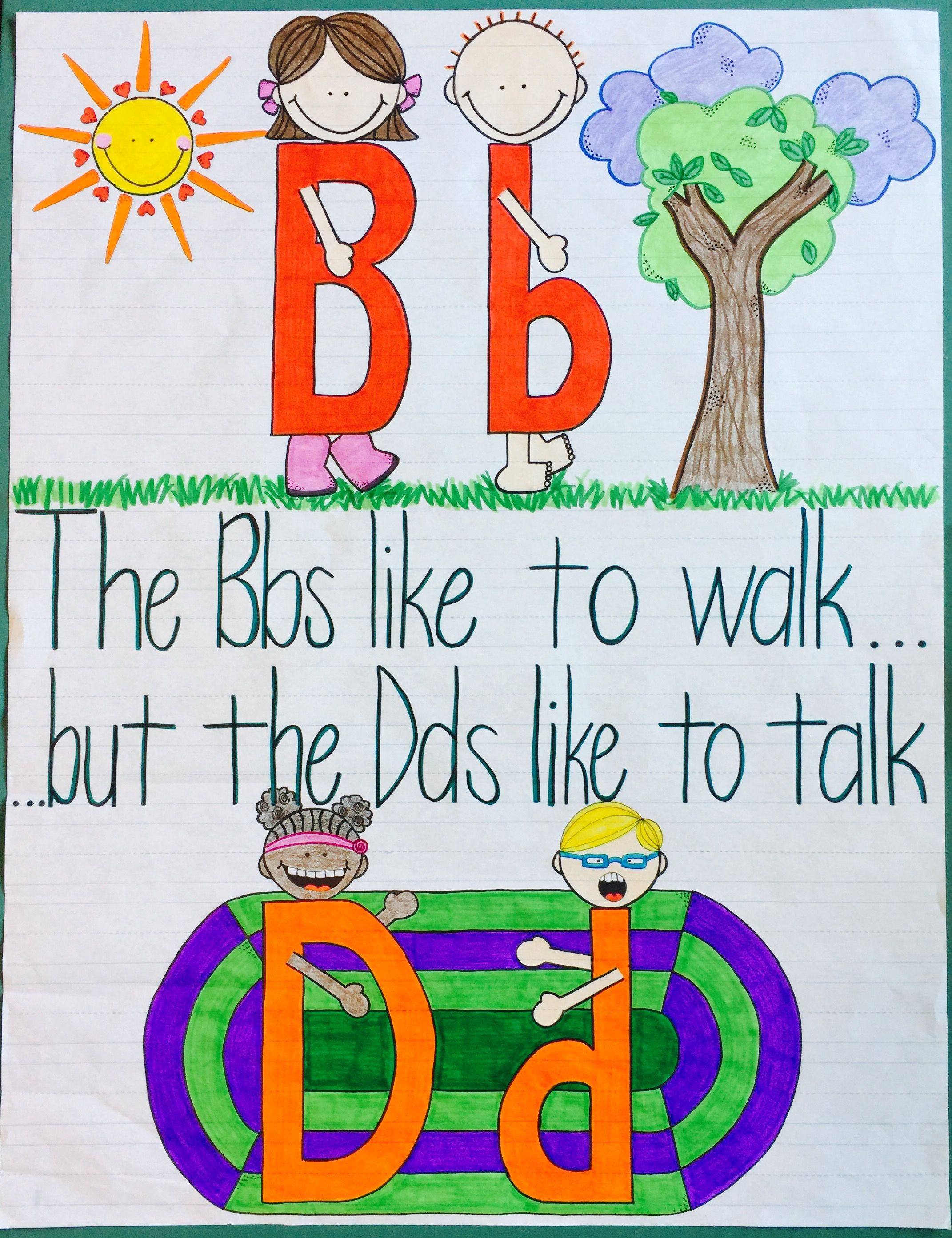 B\'s and D\'s anchor chart | anchor charts I\'ve made | Pinterest ...
