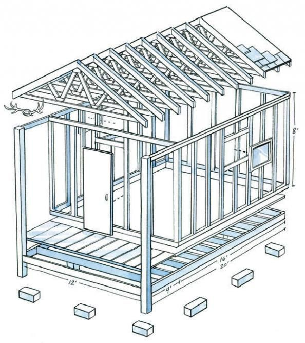 Diy Project Build A Cabin For Less Than 2 000 Building A Cabin Diy Cabin Tree House Diy