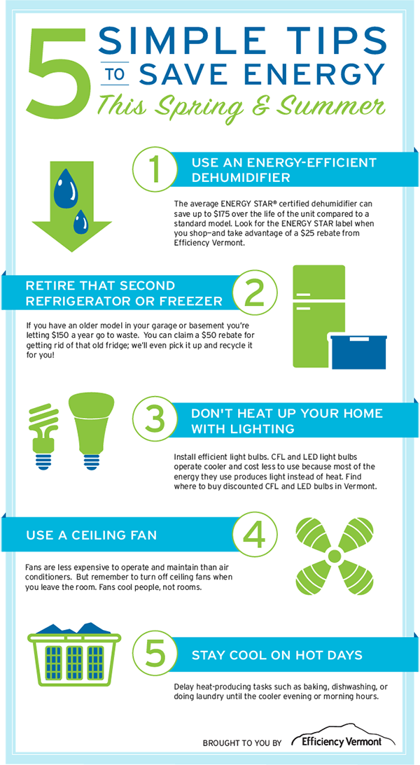 Worried About Those High Electric Bills This Summer Try These Simple At Home Energy Saving Tips Energy Saving Tips Save Energy Energy
