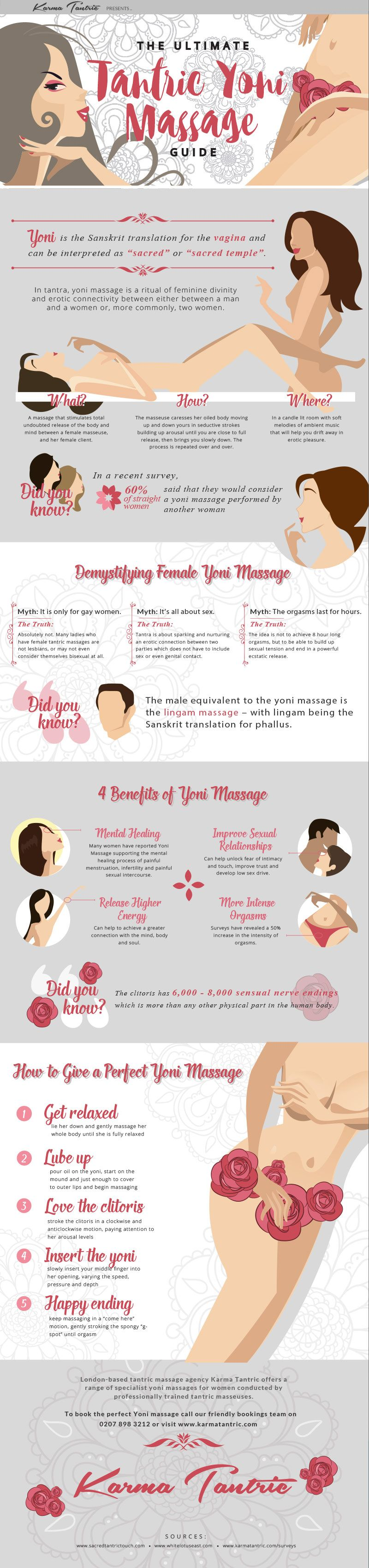 Yoni massage tips