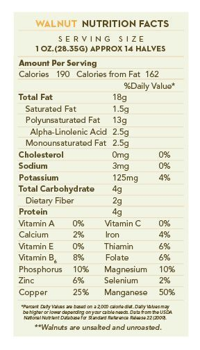 Walnut Nutrition Facts #walnutsnutrition Walnut Nutrition Facts #walnutsnutrition Walnut Nutrition Facts #walnutsnutrition Walnut Nutrition Facts #walnutsnutrition Walnut Nutrition Facts #walnutsnutrition Walnut Nutrition Facts #walnutsnutrition Walnut Nutrition Facts #walnutsnutrition Walnut Nutrition Facts #walnutsnutrition Walnut Nutrition Facts #walnutsnutrition Walnut Nutrition Facts #walnutsnutrition Walnut Nutrition Facts #walnutsnutrition Walnut Nutrition Facts #walnutsnutrition Walnut N #walnutsnutrition