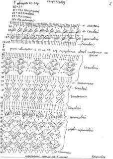 Платье queen ванессы монторо схемы