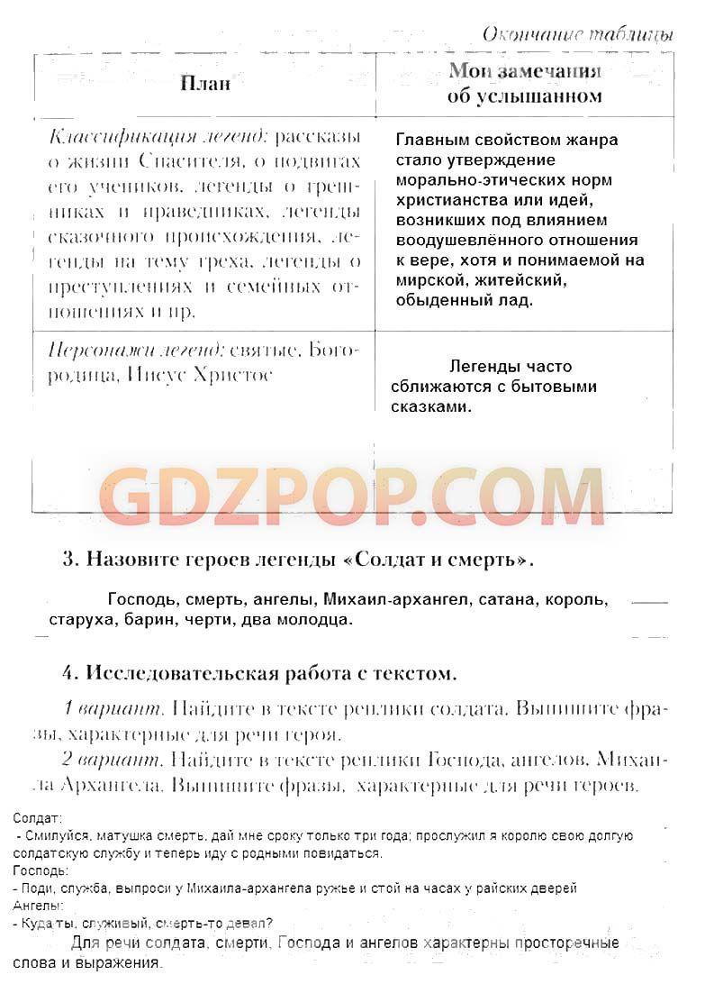 Гдз 4 класс русский язык зеленина хохлова упр