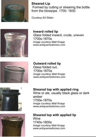 Dating bottles by their tops
