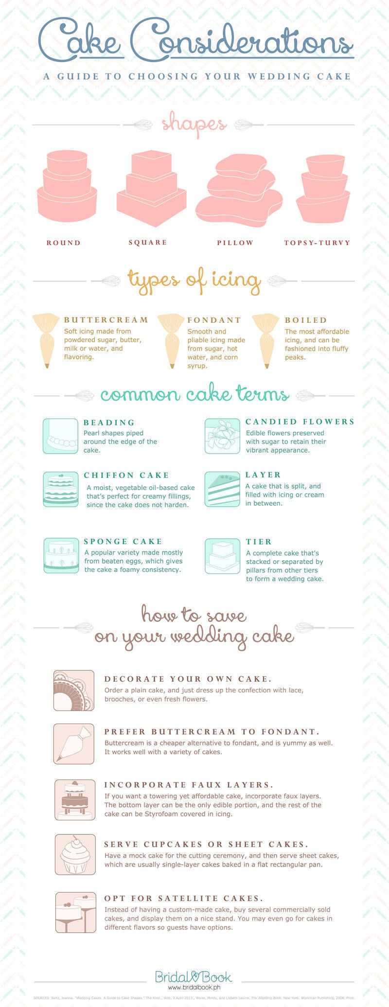 65 Examples of Catchy Cake Slogans and Taglines Slogan Wedding
