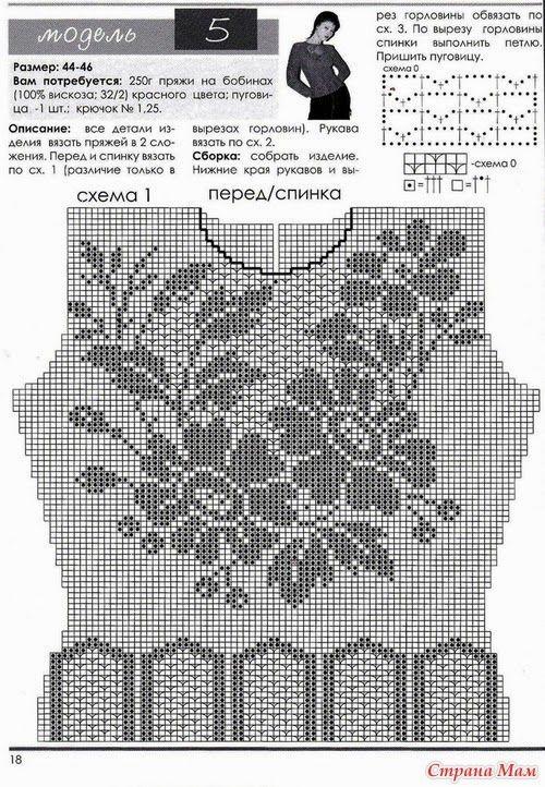 CARAMELO DE CROCHET: filet en rojo   Puntadas, patrones y esquemas ...