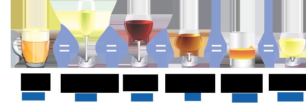 1 verre standard 10g d alcool pur par verre 1 unit d alcool alcools pinterest unit s. Black Bedroom Furniture Sets. Home Design Ideas
