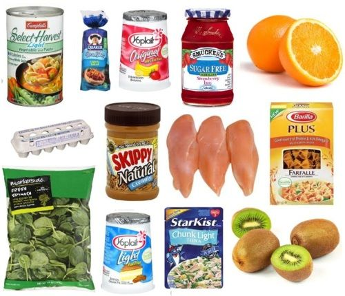 How to eat healthy on a budget: One Week on A Budget! $33