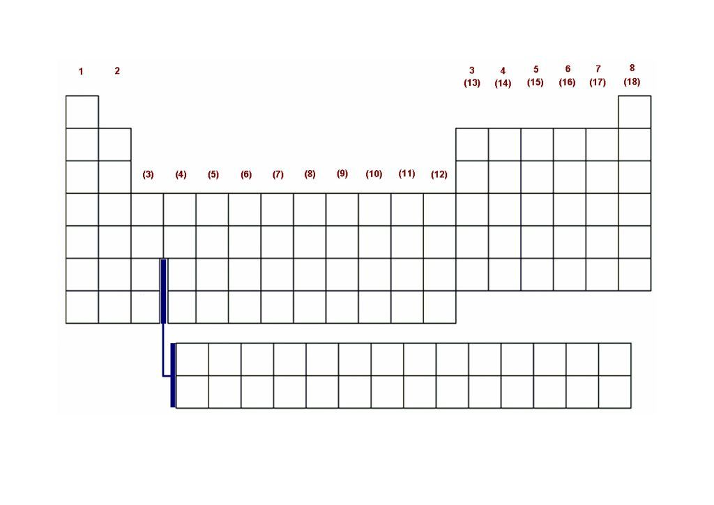 Blank Periodic Table Sheet #BlankPeriodicTable #