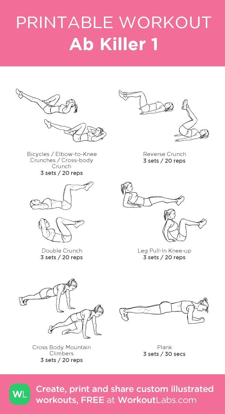 Ab Killer 1: my visual workout at WorkoutLabs.com • Click through to ...