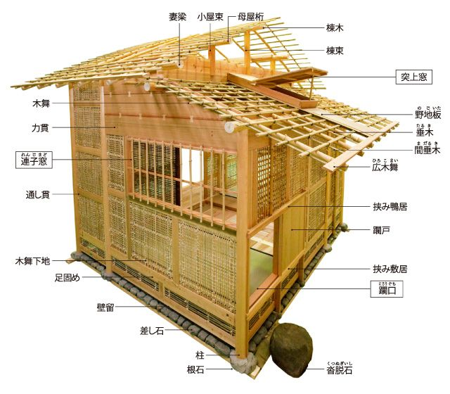 Traditional Japanese Tea House, Constructed From