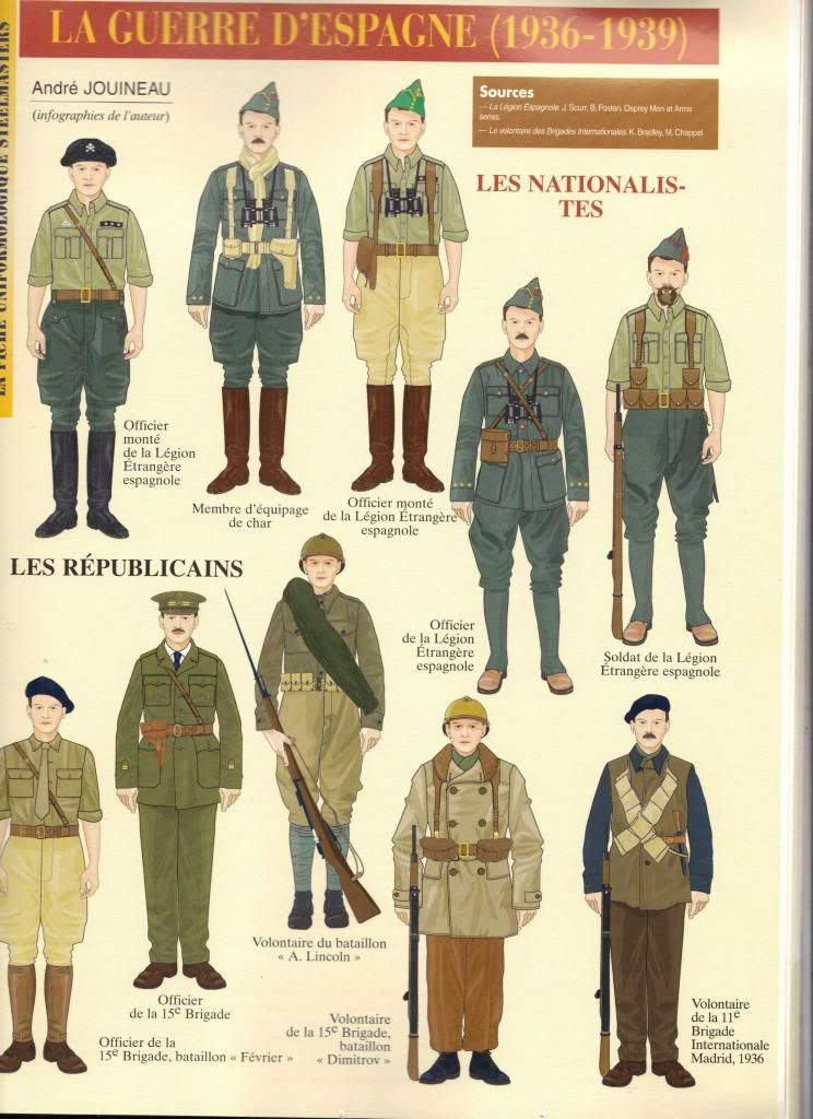 painting spanish civil war uniforms ? - Page1 | military uniforms ...