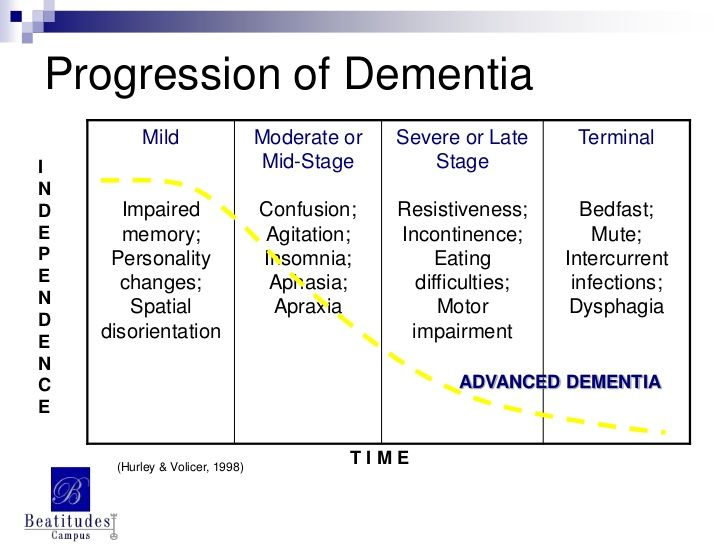 The real causes of dementia