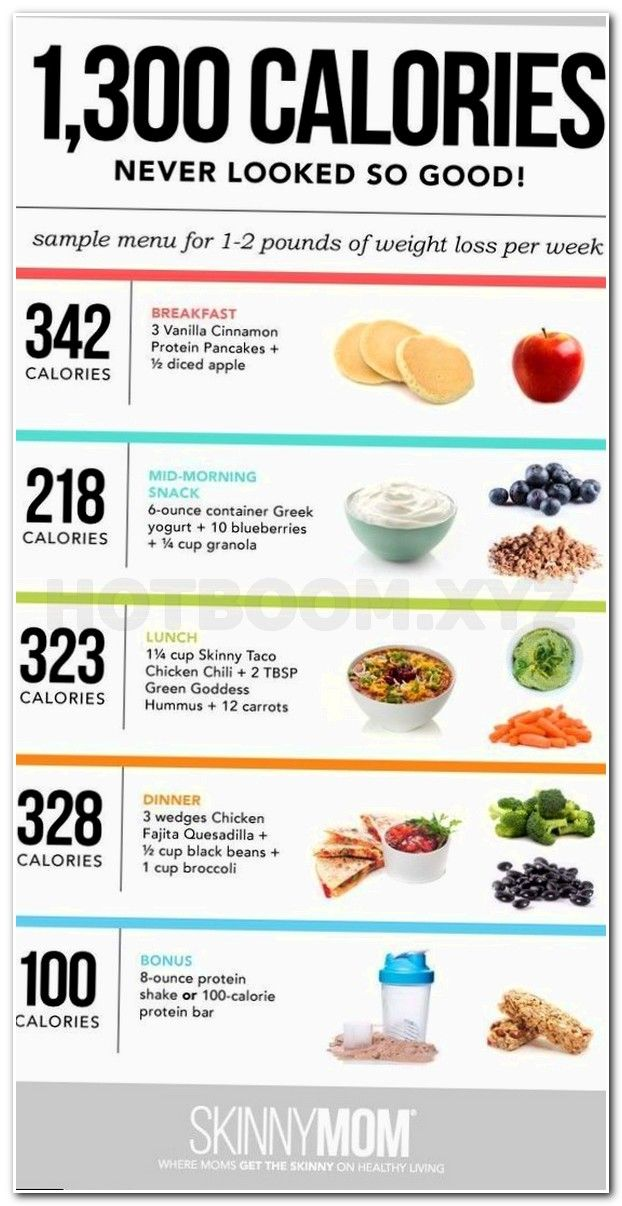 easy diet meal plan to lose weight fast
