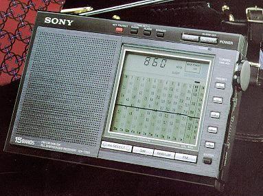 Sony Icf 7700da Synthesized Am Shortwave Fm Portable Radio
