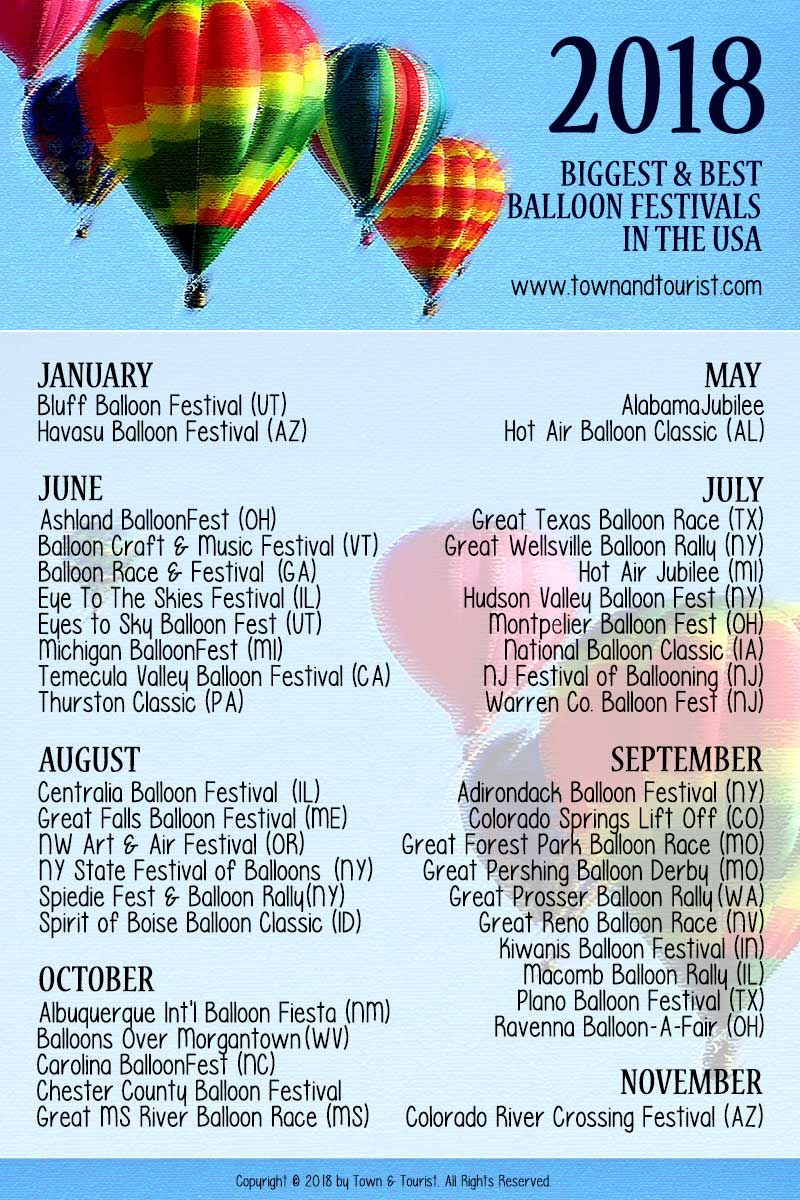 2018 Biggest & Best Balloon Festivals in the USA Click