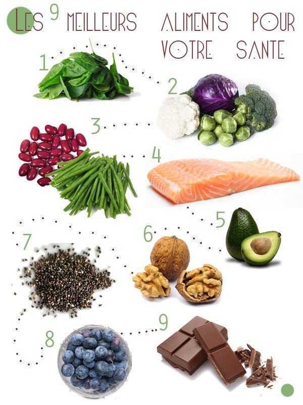 9 meilleurs aliments pour votre sant healthy pinterest conseils et conseils alimentaires. Black Bedroom Furniture Sets. Home Design Ideas