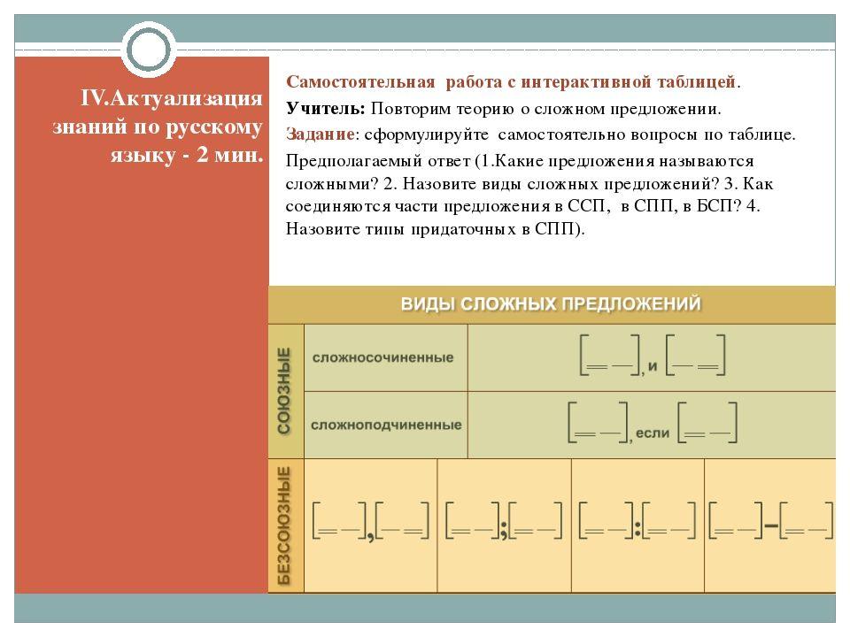 Списывай.ру по истории 6класс крючкова рабочая тетрадь