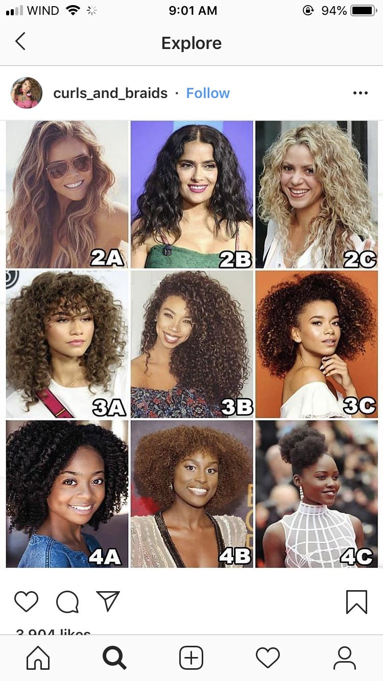 Curly Hair Type Chart Hair Type Chart Curly Hair Types Hair Type