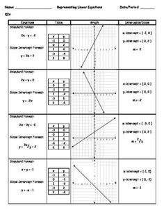 Worksheets Linear Function Worksheet linear functions worksheet delibertad graph delibertad