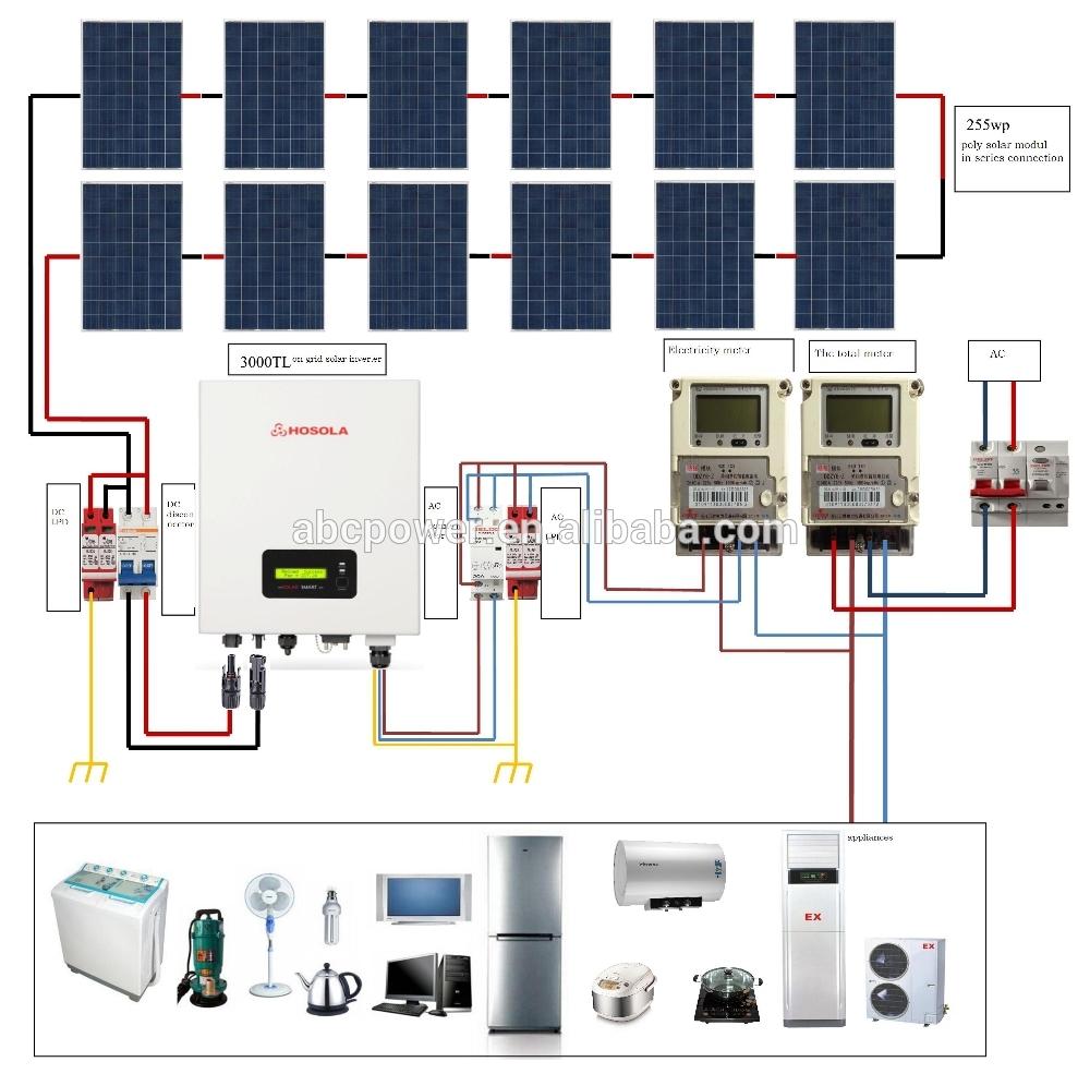 Solar Generator System 1kw 3kw 5kw 10kw 15kw 20kw Photovoltaic Solar Off Grid Generator Buy Solar Generator System Solar Solar Power House Solar Solar Panels