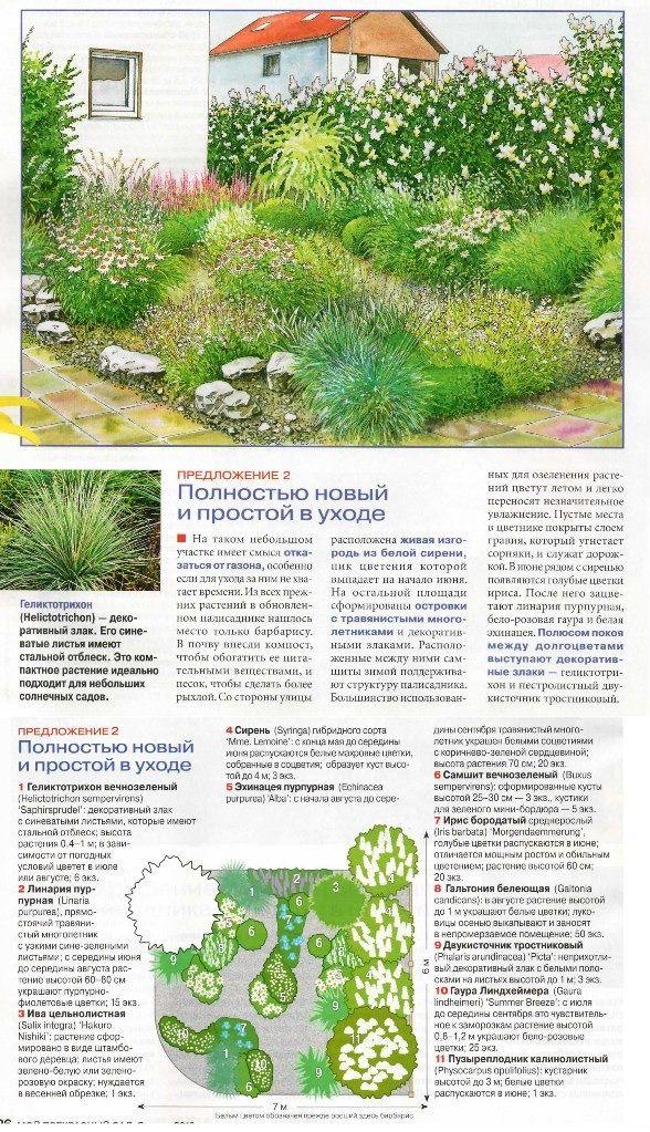 Épinglé par Marina Novikova sur Дизайн сада Pinterest Jardinage - logiciel gratuit amenagement interieur maison