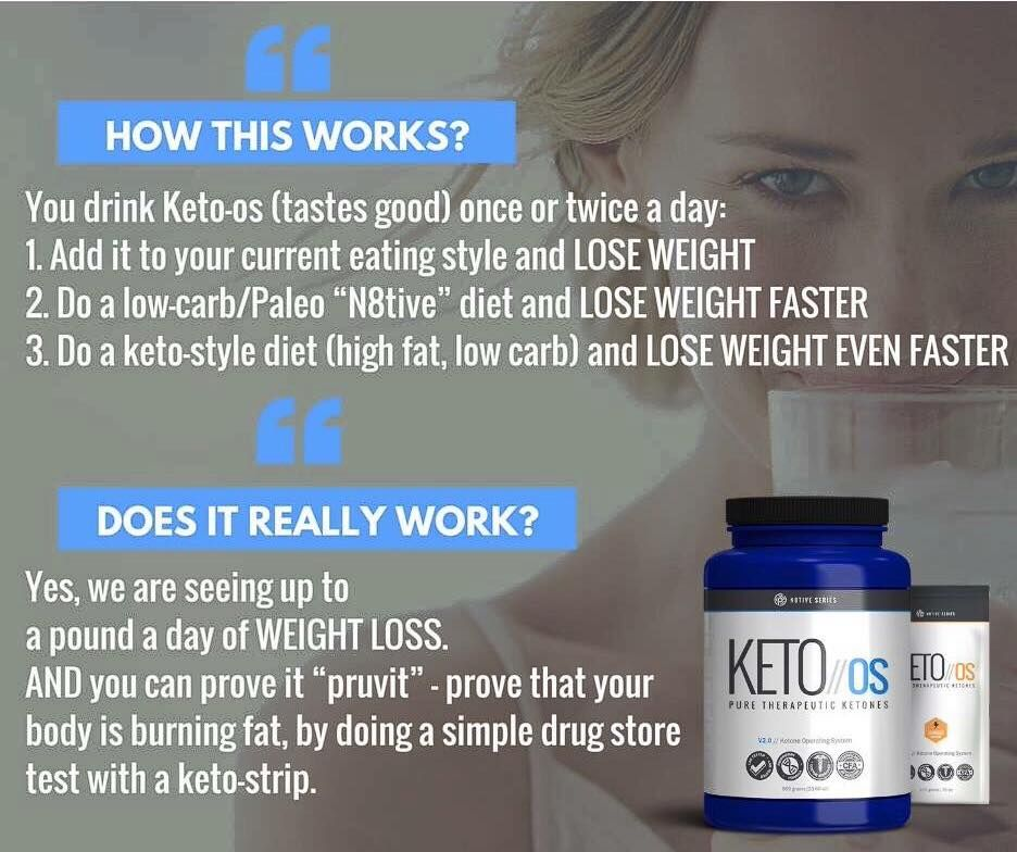 lose weight without ketosis