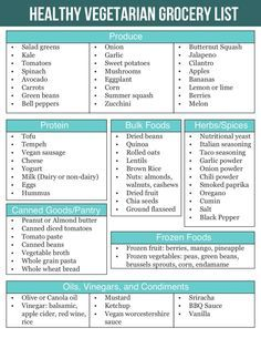 Healthy Vegetarian Grocery List  Vegetarian Grocery Lists Dishes