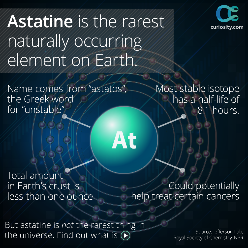 what s rarer than astatine find out at curiosity com [ 1000 x 1000 Pixel ]