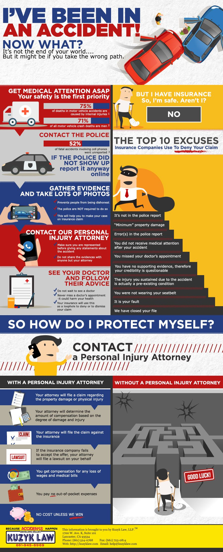 I Have Been in an Accident! Now What? #Infographic