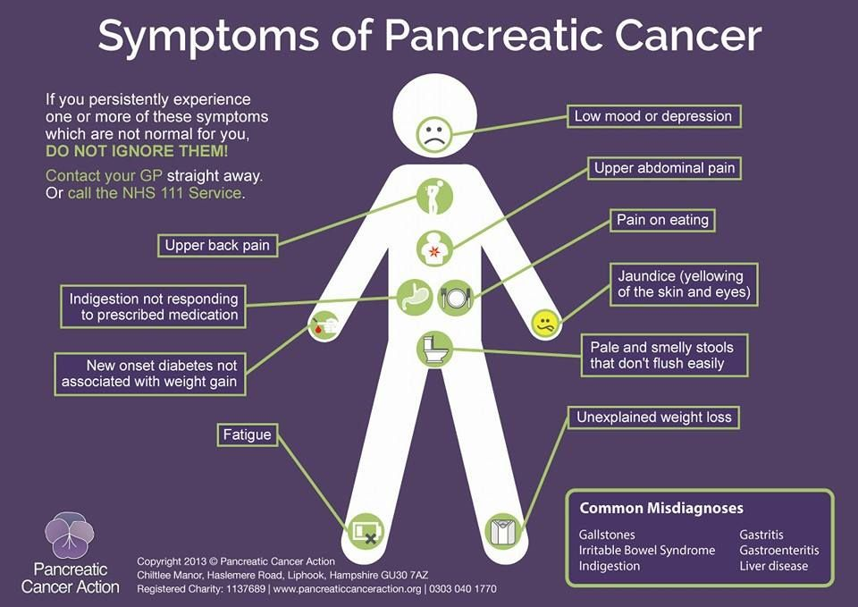 Pin On Cancer Sucks