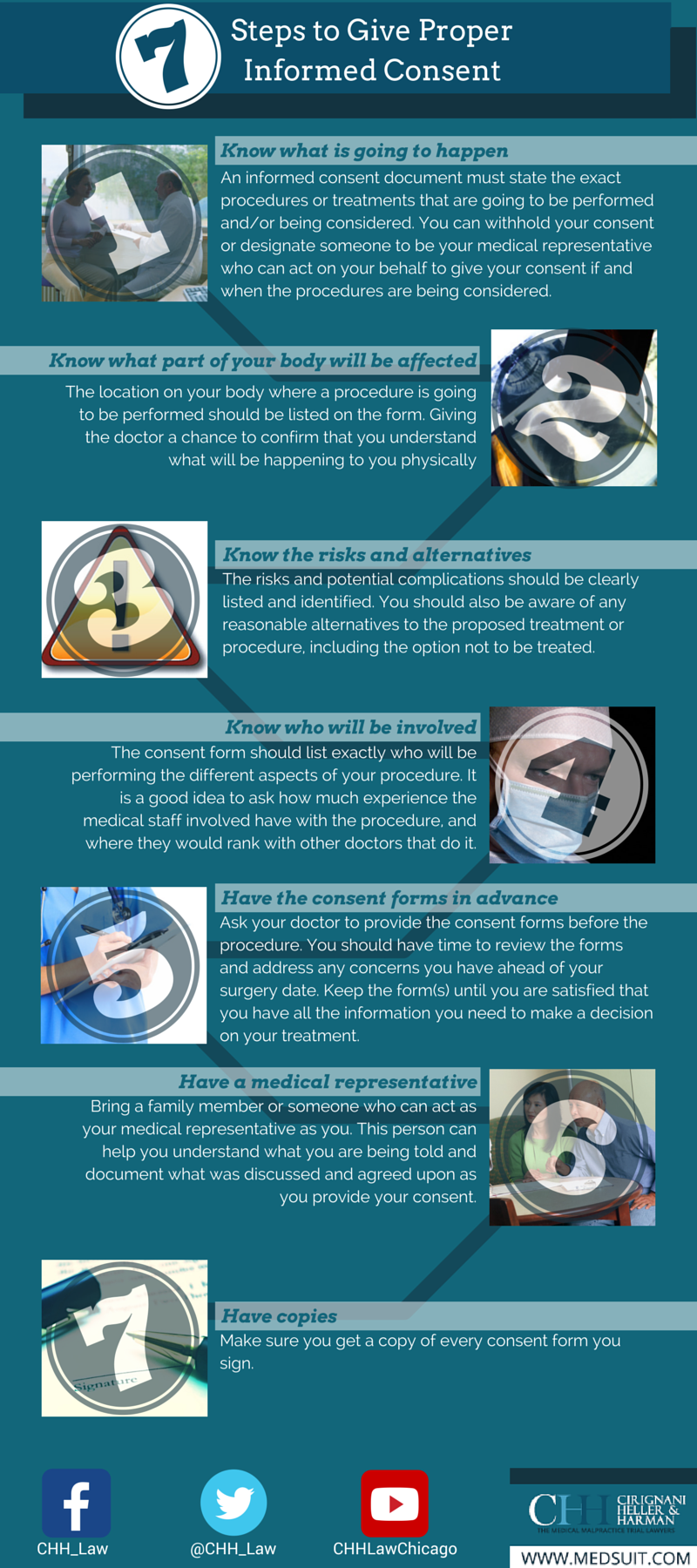 Steps To Give Proper Informed Consent In  Infographic