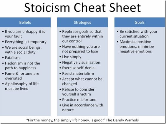 A stoic is a member of a school of philosophy founded by Zeno of - victim impact statement