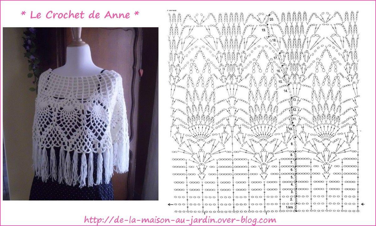 16 capas ponchos ma anitas para tejer a crochet patrones for Tejidos y novedades paredes