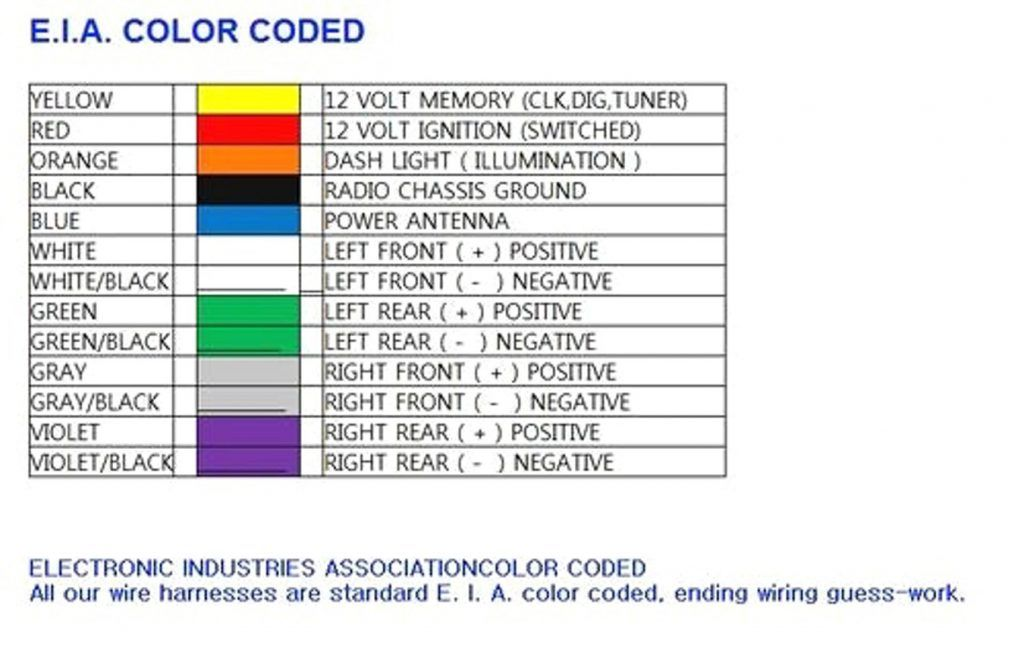 wiring diagram symbols automotive kenwood wiring diagram