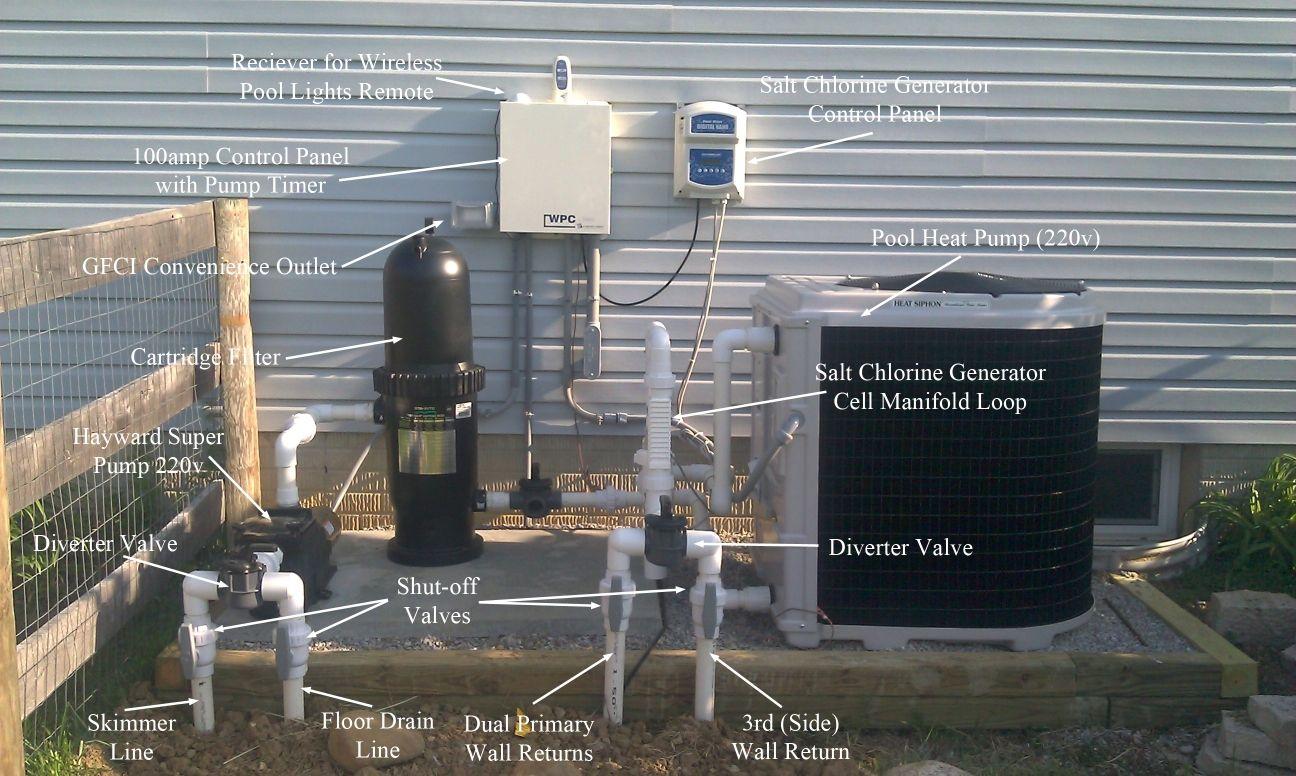 Pool Equipment Pad Design Google Search Layout And Swimming Pump Diagram Hot Water Boiler Plumbing