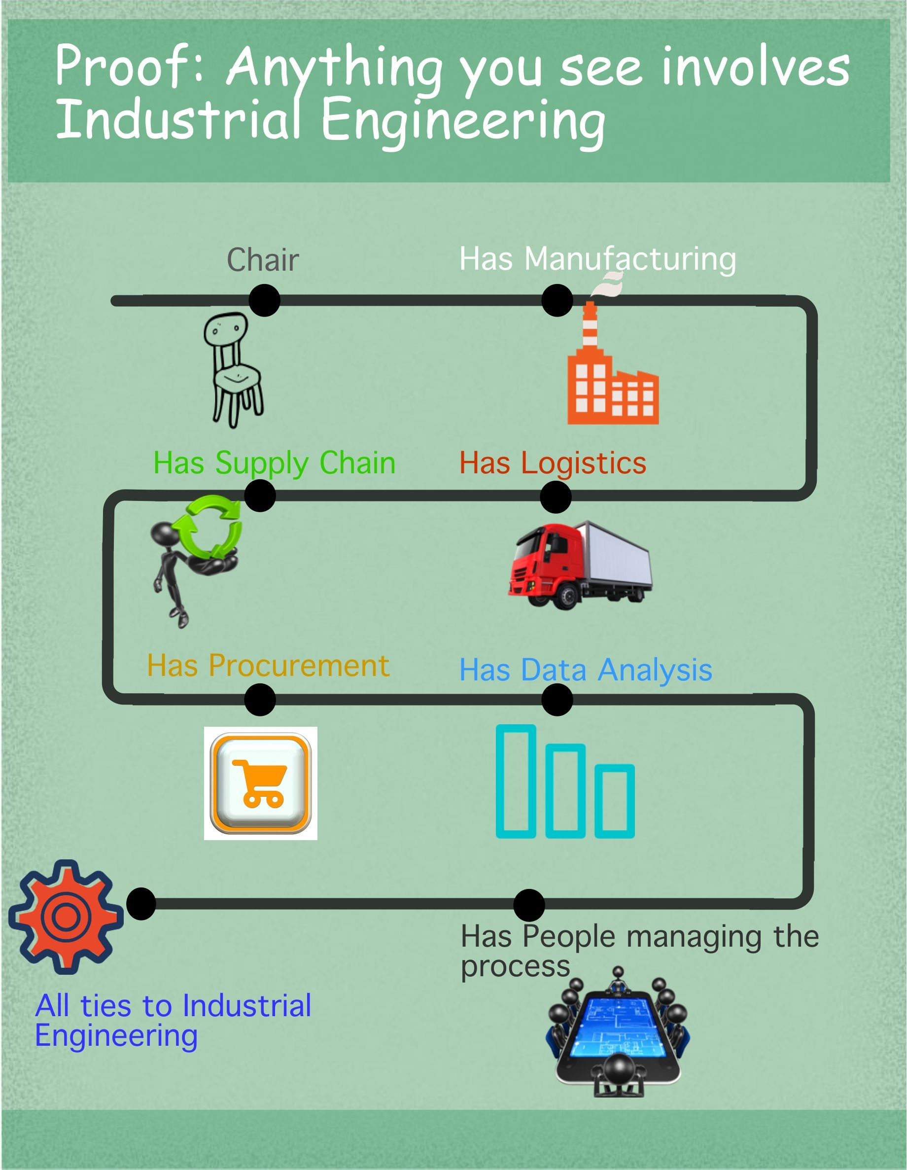 What You Should Know About Industrial Engineering Jobs