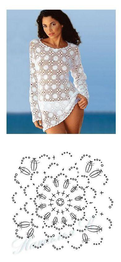 Crochet Free Pattern Repost of | | vestido tegido | Pinterest ...
